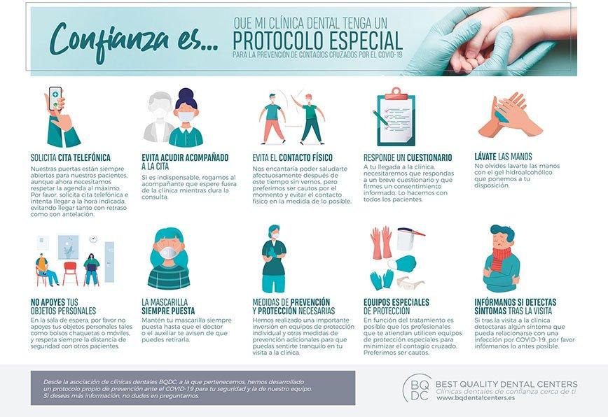 Protocolo especial de Clínica Alcaraz para la prevención de contagios cruzados para el Covid-19